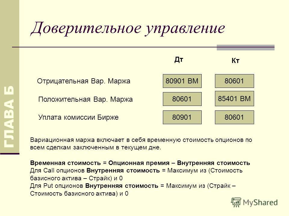 Доверительное управление ГЛАВА Б 80901 ВМ80601 85401 ВМ 80601 8090180601 Дт Кт Отрицательная Вар. Маржа Положительная Вар. Маржа Уплата комиссии Бирже Вариационная маржа включает в себя временную стоимость опционов по всем сделкам заключенным в текущ