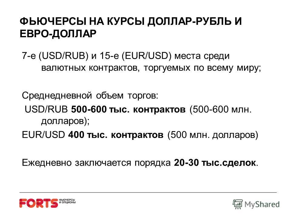 ФЬЮЧЕРСЫ НА КУРСЫ ДОЛЛАР-РУБЛЬ И ЕВРО-ДОЛЛАР 7-е (USD/RUB) и 15-е (EUR/USD) места среди валютных контрактов, торгуемых по всему миру; Среднедневной объем торгов: USD/RUB 500-600 тыс. контрактов (500-600 млн. долларов); EUR/USD 400 тыс. контрактов (50