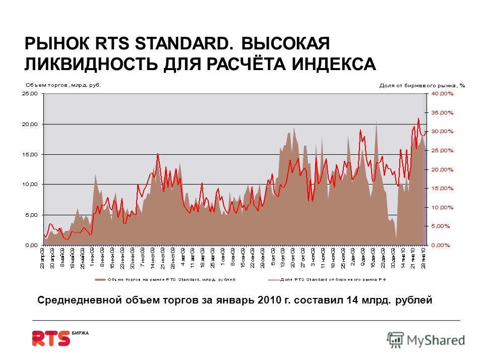 Среднедневной объем торгов за январь 2010 г. составил 14 млрд. рублей РЫНОК RTS STANDARD. ВЫСОКАЯ ЛИКВИДНОСТЬ ДЛЯ РАСЧЁТА ИНДЕКСА
