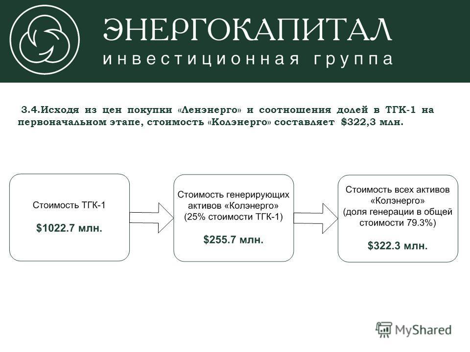 3.4.Исходя из цен покупки «Ленэнерго» и соотношения долей в ТГК-1 на первоначальном этапе, стоимость «Колэнерго» составляет $322,3 млн.