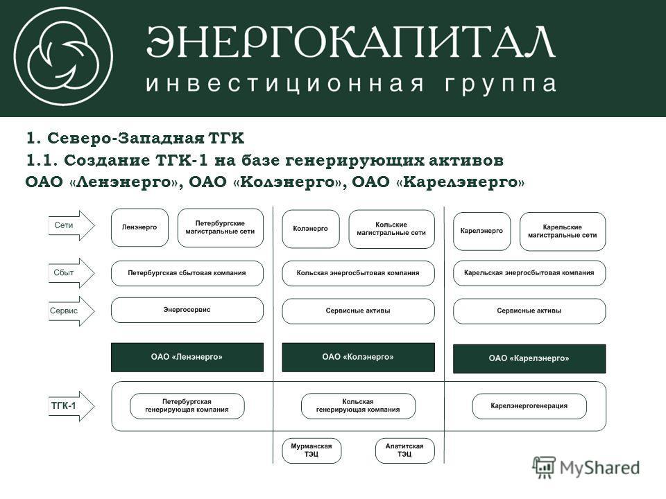 1. Северо-Западная ТГК 1.1. Создание ТГК-1 на базе генерирующих активов ОАО «Ленэнерго», ОАО «Колэнерго», ОАО «Карелэнерго»