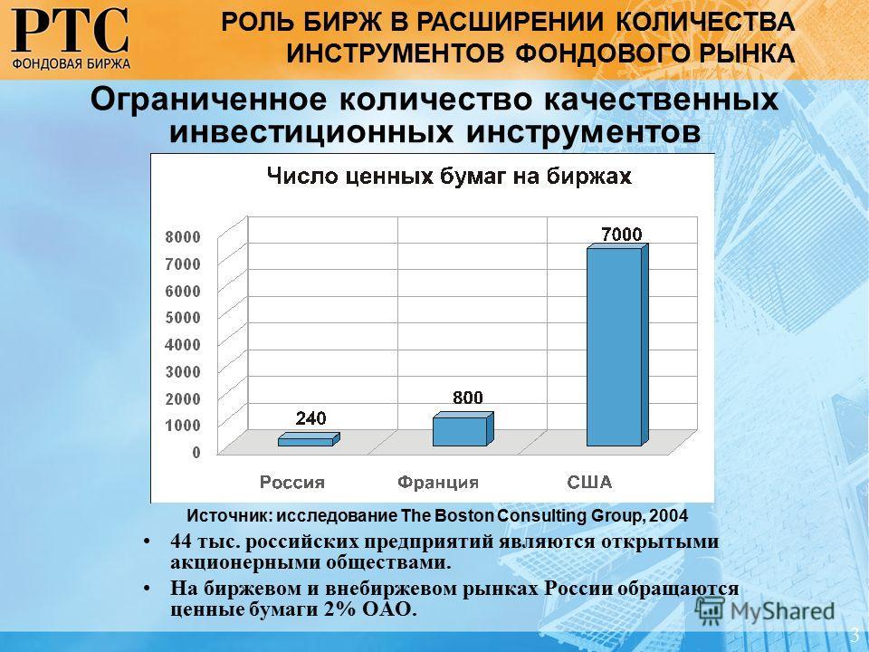 Ограниченное количество качественных инвестиционных инструментов 44 тыс. российских предприятий являются открытыми акционерными обществами. На биржевом и внебиржевом рынках России обращаются ценные бумаги 2% ОАО. Источник: исследование The Boston Con