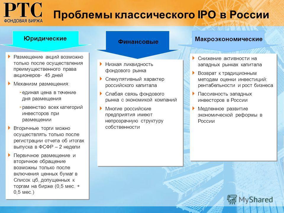 Проблемы классического IPO в России Юридические Финансовые Макроэкономические Размещение акций возможно только после осуществления преимущественного права акционеров- 45 дней Механизм размещения: - единая цена в течение дня размещения - равенство все