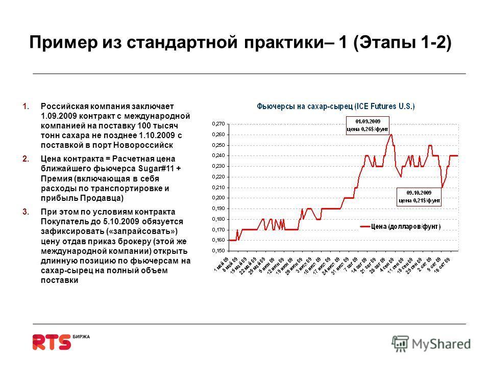 Пример из стандартной практики– 1 (Этапы 1-2) 1.Российская компания заключает 1.09.2009 контракт с международной компанией на поставку 100 тысяч тонн сахара не позднее 1.10.2009 с поставкой в порт Новороссийск 2.Цена контракта = Расчетная цена ближай