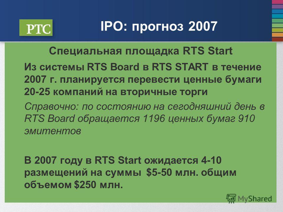 IPO: прогноз 2007 Специальная площадка RTS Start Из системы RTS Board в RTS START в течение 2007 г. планируется перевести ценные бумаги 20-25 компаний на вторичные торги Справочно: по состоянию на сегодняшний день в RTS Board обращается 1196 ценных б