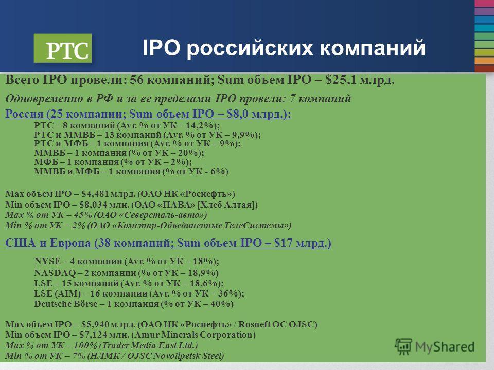 IPO российских компаний Всего IPO провели: 56 компаний; Sum объем IPO – $25,1 млрд. Одновременно в РФ и за ее пределами IPO провели: 7 компаний Россия (25 компании; Sum объем IPO – $8,0 млрд.): РТС – 8 компаний (Avr. % от УК – 14,2%); РТС и ММВБ – 13