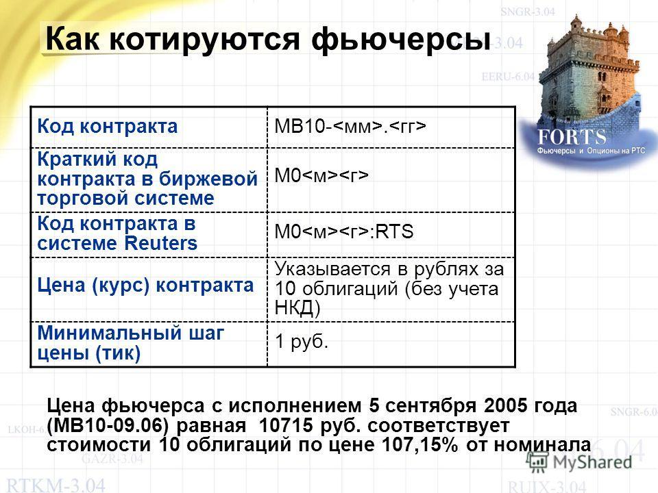 Цена фьючерса с исполнением 5 сентября 2005 года (MB10-09.06) равная 10715 руб. соответствует стоимости 10 облигаций по цене 107,15% от номинала Как котируются фьючерсы Код контрактаMB10-. Краткий код контракта в биржевой торговой системе M0 Код конт
