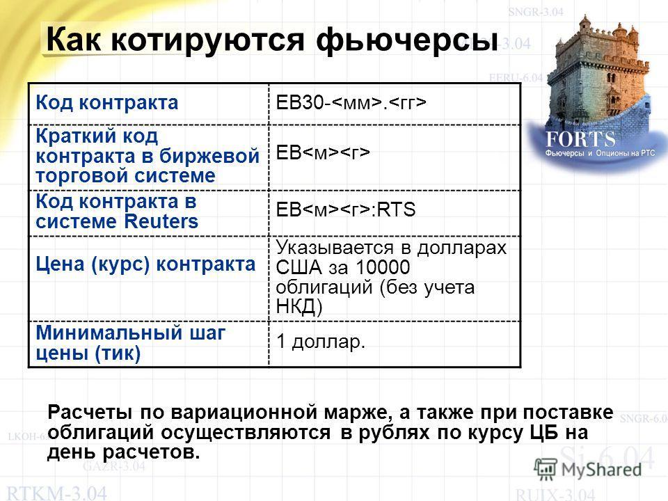 Расчеты по вариационной марже, а также при поставке облигаций осуществляются в рублях по курсу ЦБ на день расчетов. Как котируются фьючерсы Код контрактаEB30-. Краткий код контракта в биржевой торговой системе EB Код контракта в системе Reuters EB :R