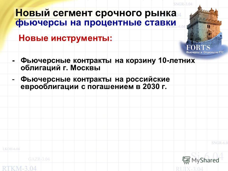 Новый сегмент срочного рынка фьючерсы на процентные ставки - Фьючерсные контракты на корзину 10-летних облигаций г. Москвы -Фьючерсные контракты на российские еврооблигации с погашением в 2030 г. Новые инструменты: