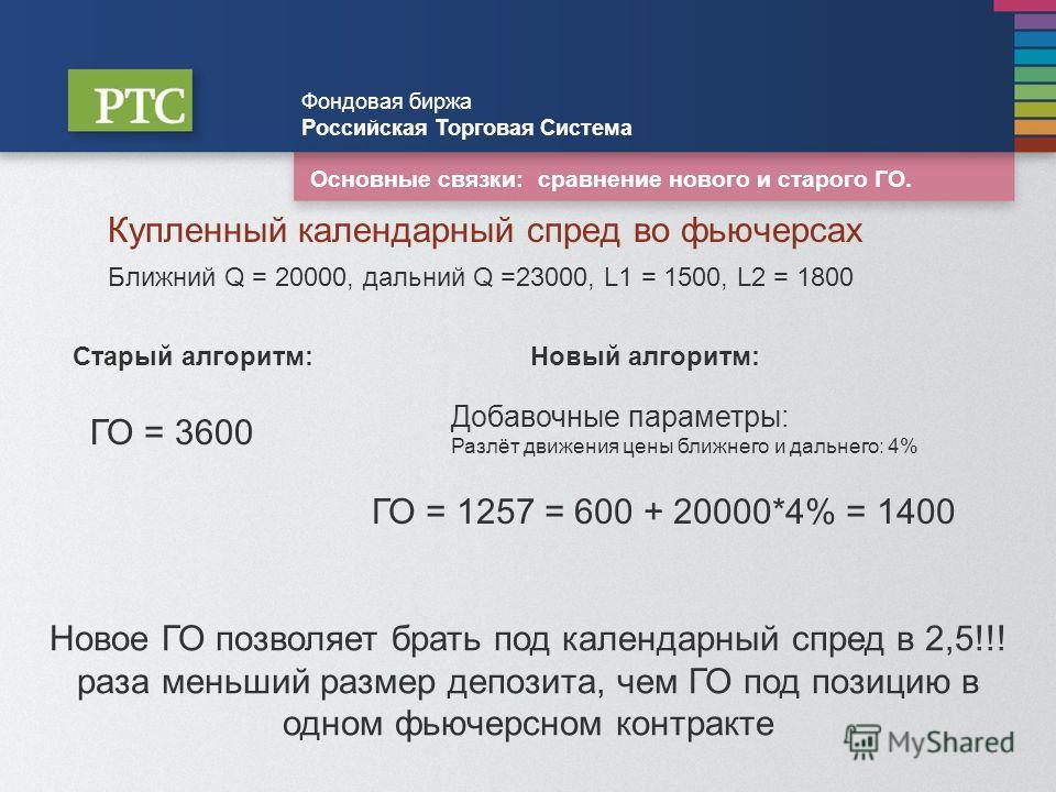 Основные связки: сравнение нового и старого ГО. Фондовая биржа Российская Торговая Система Купленный календарный спред во фьючерсах Ближний Q = 20000, дальний Q =23000, L1 = 1500, L2 = 1800 Старый алгоритм: ГО = 3600 Новый алгоритм: Добавочные параме