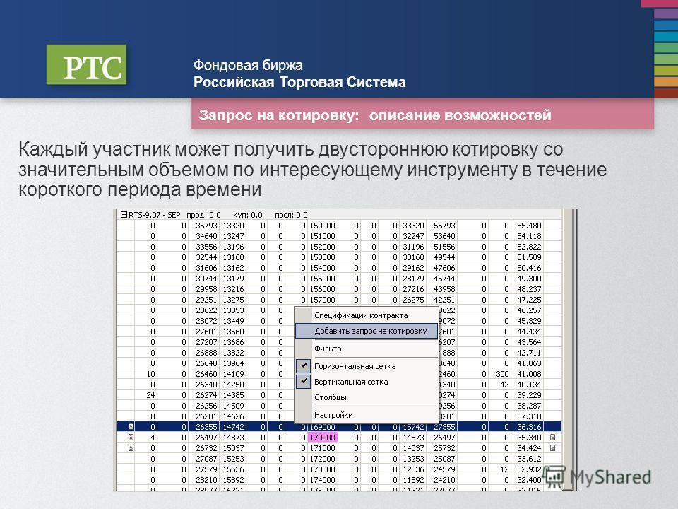Запрос на котировку: описание возможностей Фондовая биржа Российская Торговая Система Каждый участник может получить двустороннюю котировку со значительным объемом по интересующему инструменту в течение короткого периода времени