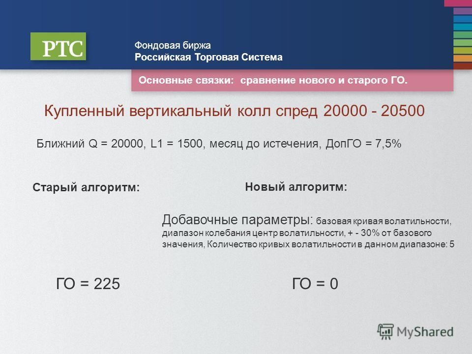 Основные связки: сравнение нового и старого ГО. Фондовая биржа Российская Торговая Система Купленный вертикальный колл спред 20000 - 20500 Ближний Q = 20000, L1 = 1500, месяц до истечения, ДопГО = 7,5% Старый алгоритм: ГО = 225 Новый алгоритм: Добаво