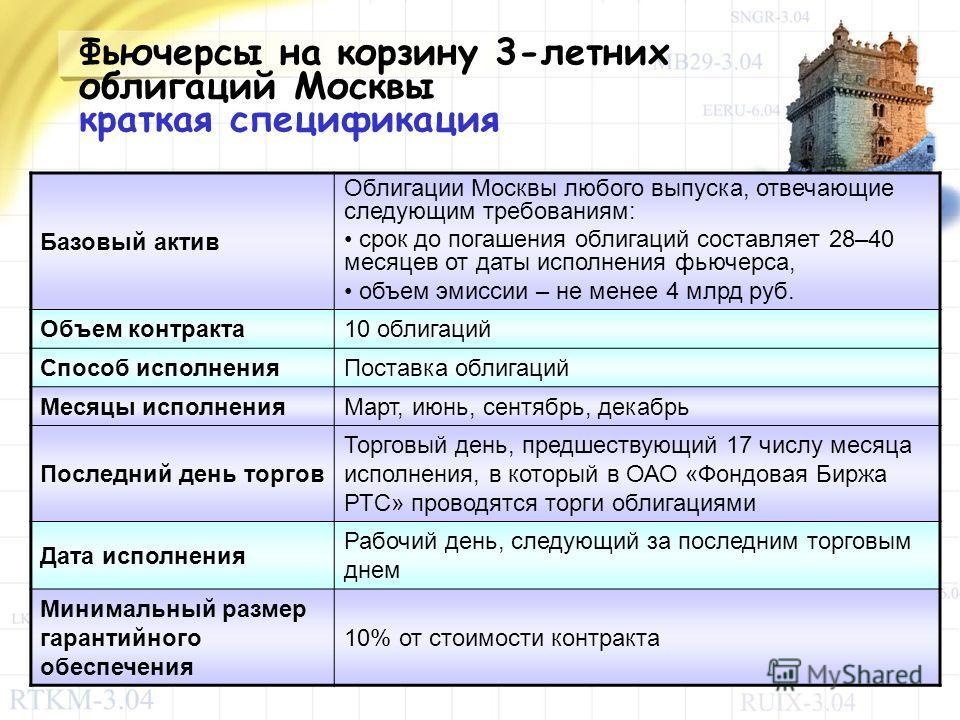 Фьючерсы на корзину 3-летних облигаций Москвы краткая спецификация Базовый актив Облигации Москвы любого выпуска, отвечающие следующим требованиям: срок до погашения облигаций составляет 28–40 месяцев от даты исполнения фьючерса, объем эмиссии – не м