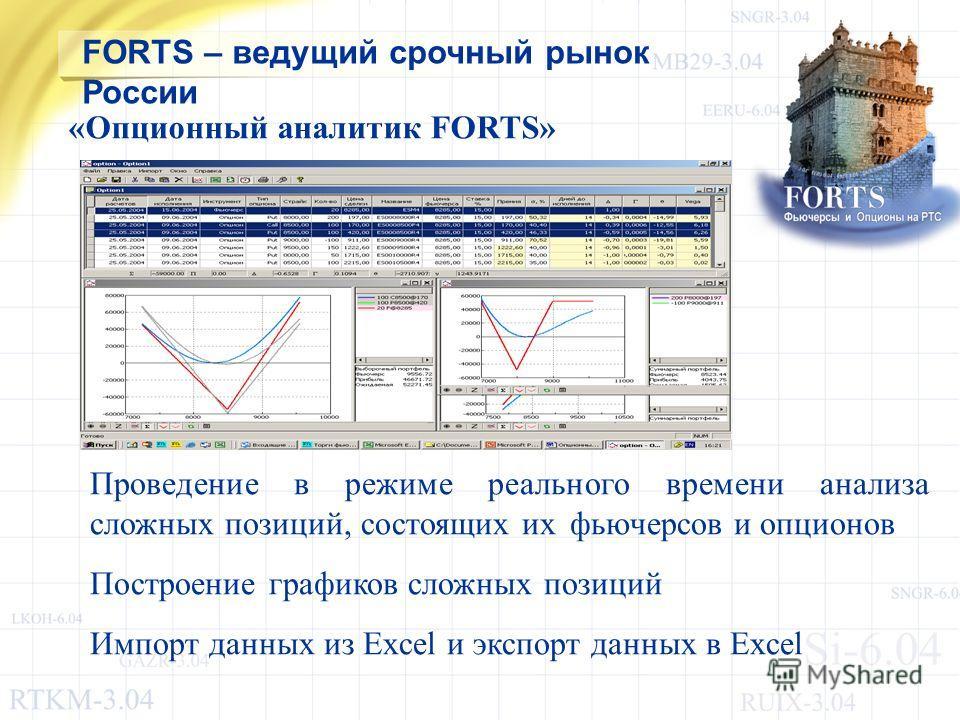 FORTS – ведущий срочный рынок России «Опционный аналитик FORTS» Проведение в режиме реального времени анализа сложных позиций, состоящих их фьючерсов и опционов Построение графиков сложных позиций Импорт данных из Excel и экспорт данных в Excel