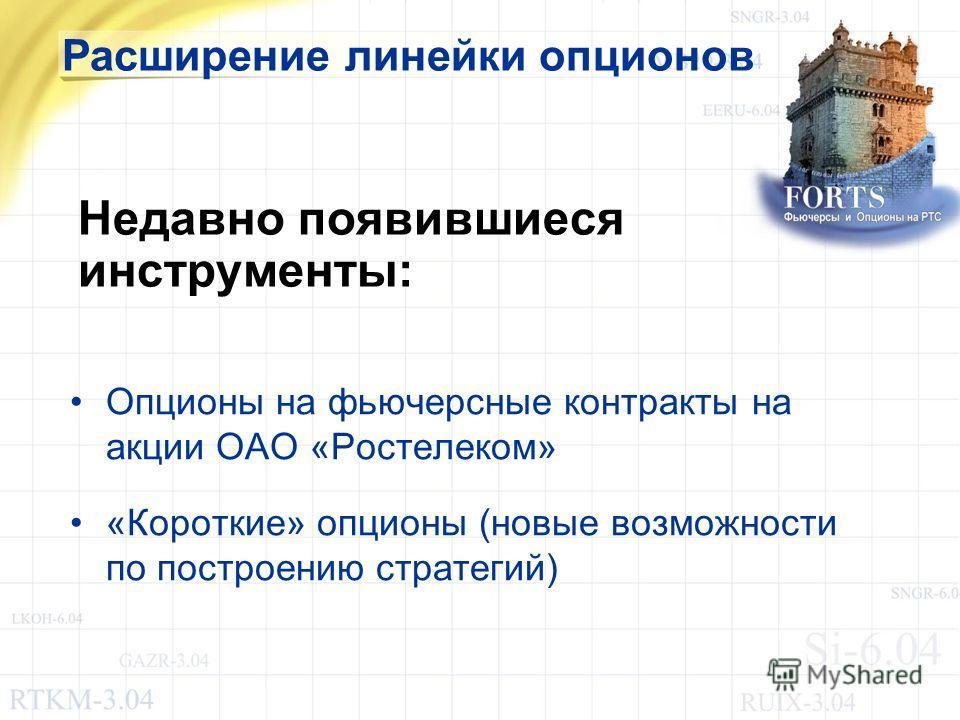 Опционы на фьючерсные контракты на акции ОАО «Ростелеком» «Короткие» опционы (новые возможности по построению стратегий) Недавно появившиеся инструменты: Расширение линейки опционов
