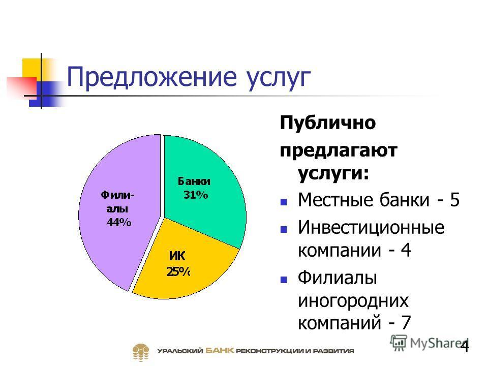 Предложение услуг Публично предлагают услуги: Местные банки - 5 Инвестиционные компании - 4 Филиалы иногородних компаний - 7 4