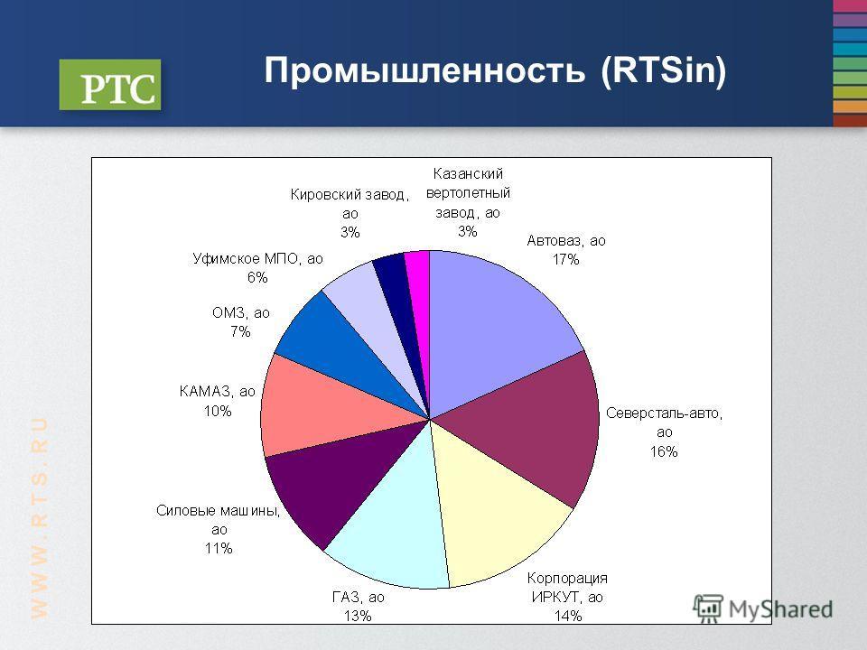 Промышленность (RTSin)