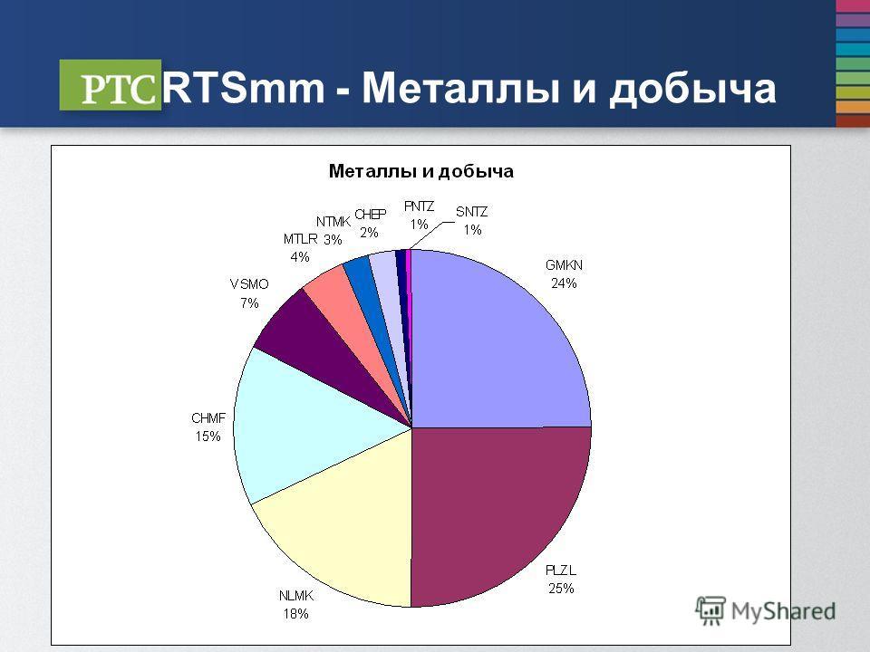 RTSmm- Металлы и добыча