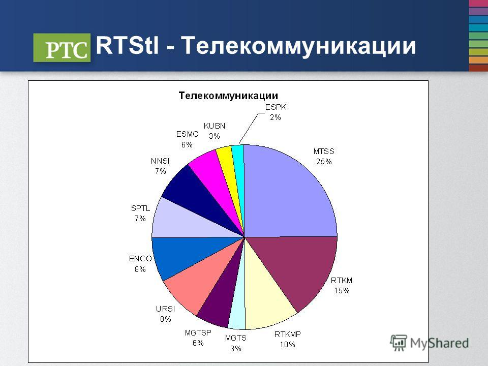 RTStl - Телекоммуникации