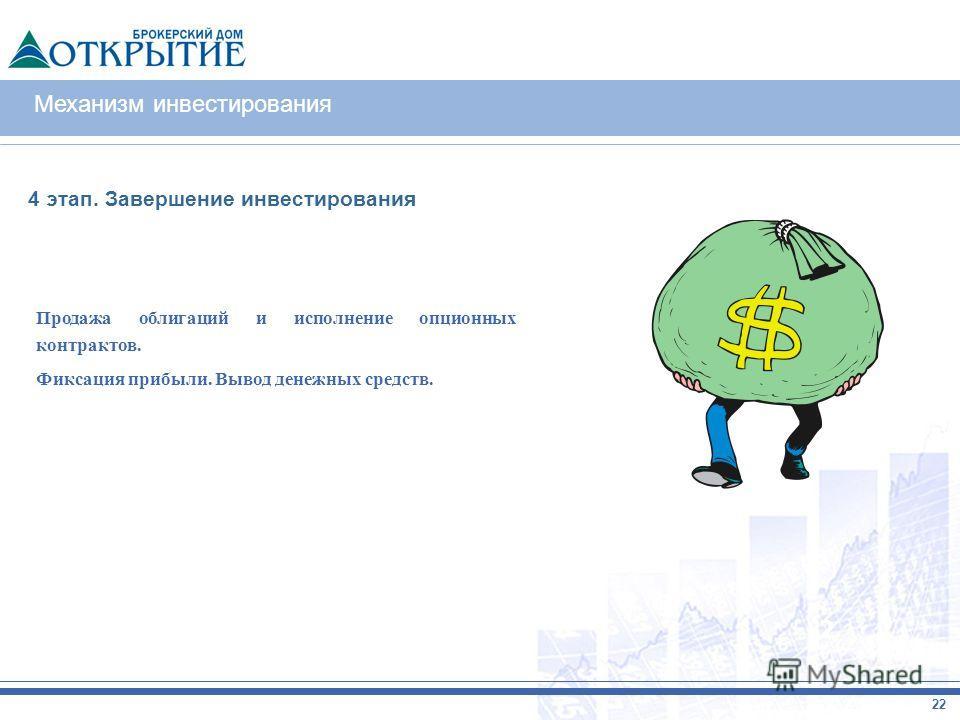 2 22 Продажа облигаций и исполнение опционных контрактов. Фиксация прибыли. Вывод денежных средств. Механизм инвестирования 4 этап. Завершение инвестирования