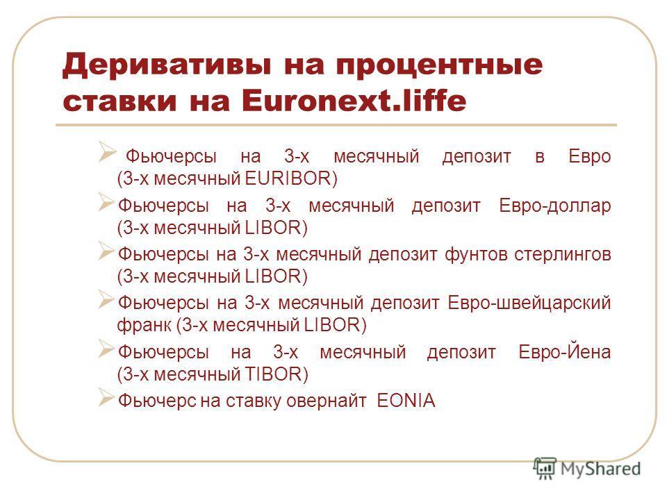 Деривативы на процентные ставки на Euronext.liffe Фьючерсы на 3-х месячный депозит в Евро (3-х месячный EURIBOR) Фьючерсы на 3-х месячный депозит Евро-доллар (3-х месячный LIBOR) Фьючерсы на 3-х месячный депозит фунтов стерлингов (3-х месячный LIBOR)