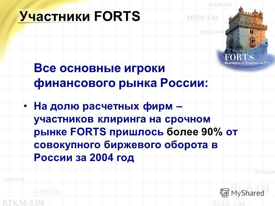 Все основные игроки финансового рынка России: На долю расчетных фирм – участников клиринга на срочном рынке FORTS пришлось более 90% от совокупного биржевого оборота в России за 2004 год Участники FORTS