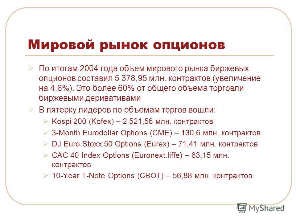 Мировой рынок опционов По итогам 2004 года объем мирового рынка биржевых опционов составил 5 378,95 млн. контрактов (увеличение на 4,6%). Это более 60% от общего объема торговли биржевыми деривативами В пятерку лидеров по объемам торгов вошли: Kospi