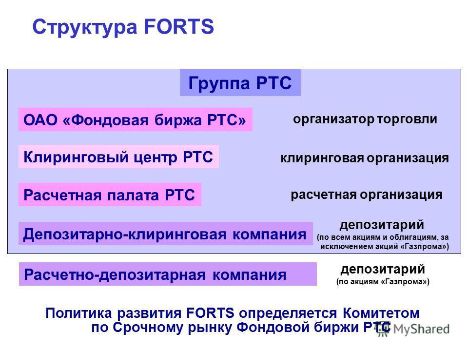 Структура FORTS Клиринговый центр РТС Расчетная палата РТС Расчетно-депозитарная компания Депозитарно-клиринговая компания организатор торговли расчетная организация депозитарий (по всем акциям и облигациям, за исключением акций «Газпрома») Группа РТ