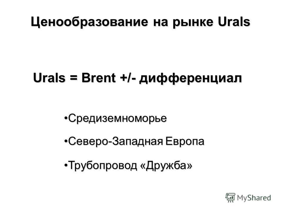 Urals = Brent +/- дифференциал СредиземноморьеСредиземноморье Северо-Западная ЕвропаСеверо-Западная Европа Трубопровод «Дружба»Трубопровод «Дружба» Ценообразование на рынке Urals