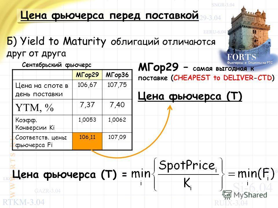 W W W. R T S. R U Цена фьючерса перед поставкой Б) Yield to Maturity облигаций отличаются друг от друга МГор29МГор36 Цена на споте в день поставки 106,67107,75 YTM, % 7,377,40 Коэфф. Конверсии Ki 1,00531,0062 Соответств. цены фьючерса Fi 106,11107,09