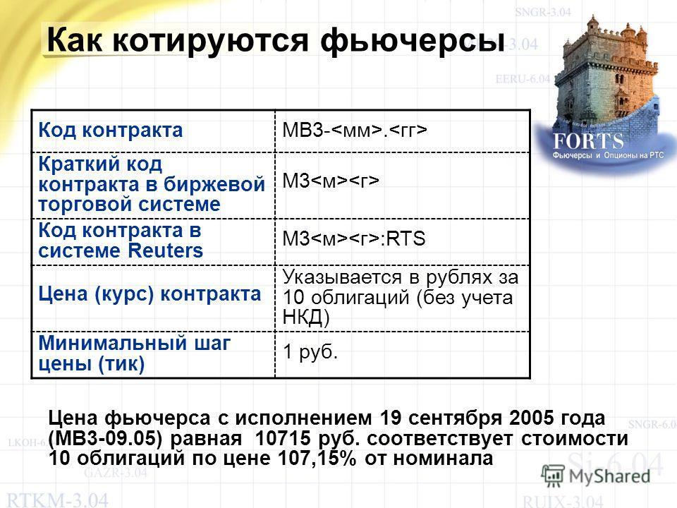 Цена фьючерса с исполнением 19 сентября 2005 года (MB3-09.05) равная 10715 руб. соответствует стоимости 10 облигаций по цене 107,15% от номинала Как котируются фьючерсы Код контрактаMB3-. Краткий код контракта в биржевой торговой системе M3 Код контр