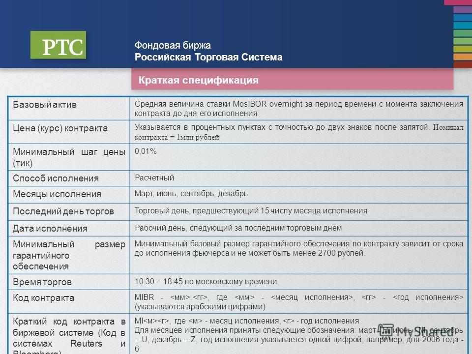 Краткая спецификация Фондовая биржа Российская Торговая Система Базовый актив Средняя величина ставки MosIBOR overnight за период времени с момента заключения контракта до дня его исполнения Цена (курс) контракта Указывается в процентных пунктах с то