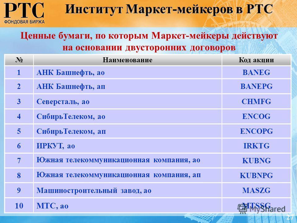 НаименованиеКод акции 1АНК Башнефть, аоBANEG 2АНК Башнефть, апBANEPG 3Северсталь, аоCHMFG 4СибирьТелеком, аоENCOG 5СибирьТелеком, апENCOPG 6ИРКУТ, аоIRKTG 7 Южная телекоммуникационная компания, ао KUBNG 8 Южная телекоммуникационная компания, ап KUBNP