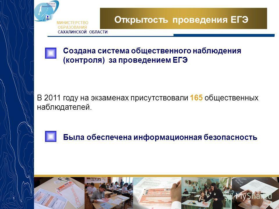 Открытость проведения ЕГЭ Создана система общественного наблюдения (контроля) за проведением ЕГЭ В 2011 году на экзаменах присутствовали 165 общественных наблюдателей. Была обеспечена информационная безопасность МИНИСТЕРСТВО ОБРАЗОВАНИЯ САХАЛИНСКОЙ О
