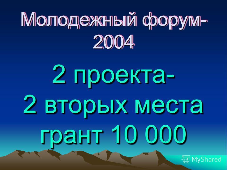 Молодежный форум- 2004 2 проекта- 2 вторых места грант 10 000