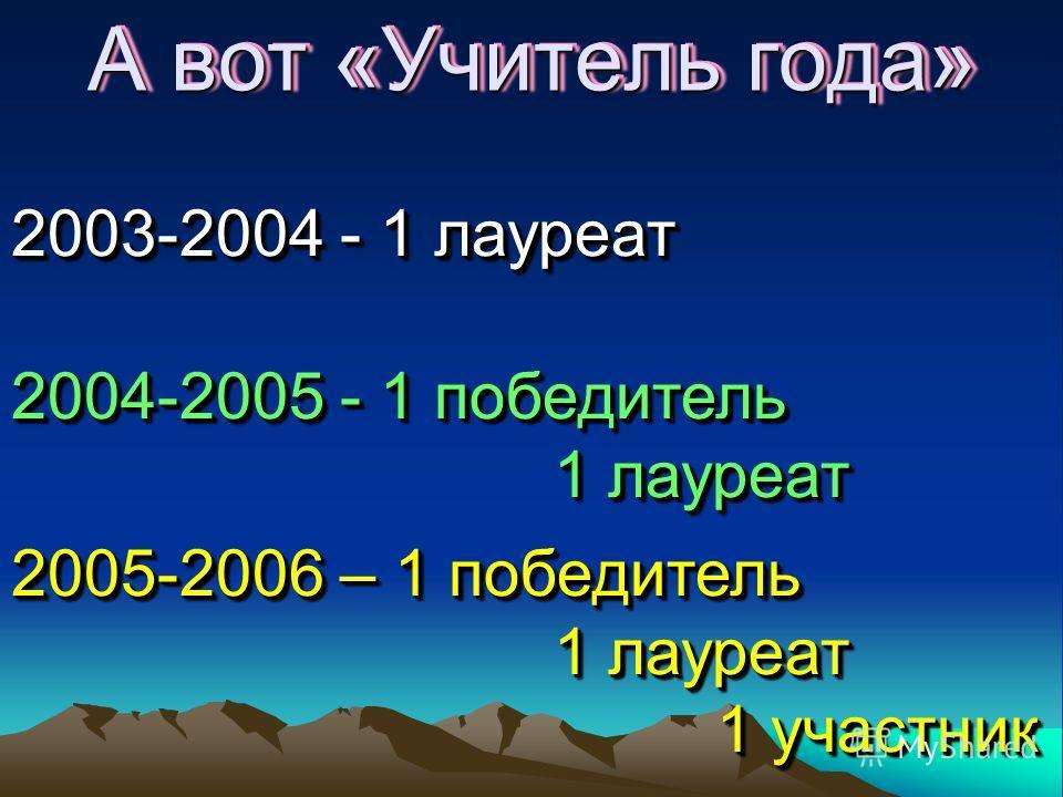 А вот «Учитель года» 2003-2004 - 1 лауреат 2004-2005 - 1 победитель 1 лауреат 2005-2006 – 1 победитель 1 лауреат 1 участник