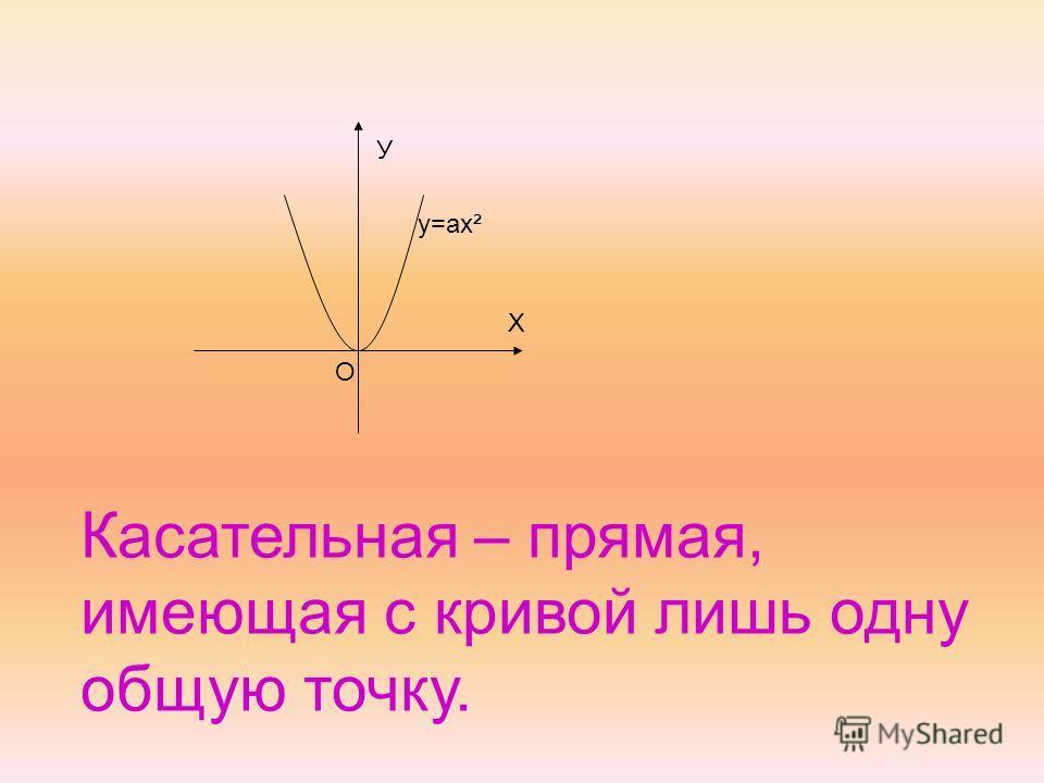 О Х У у=ах² Касательная – прямая, имеющая с кривой лишь одну общую точку.