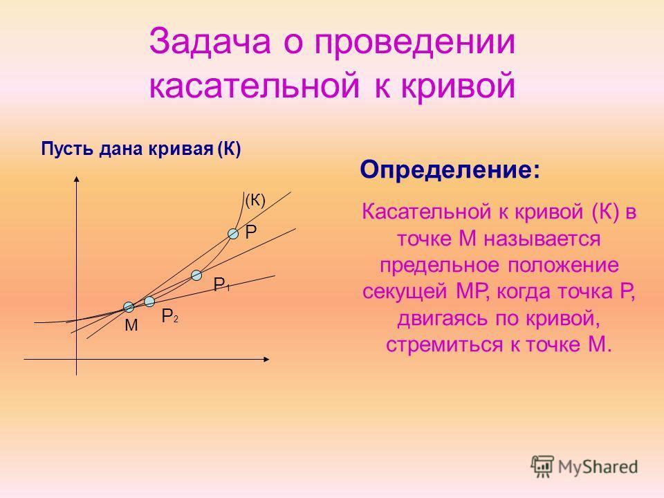 Задача о проведении касательной к кривой Пусть дана кривая (К) (К) М Р Р1Р1 Р2Р2 Определение: Касательной к кривой (К) в точке М называется предельное положение секущей МР, когда точка Р, двигаясь по кривой, стремиться к точке М.