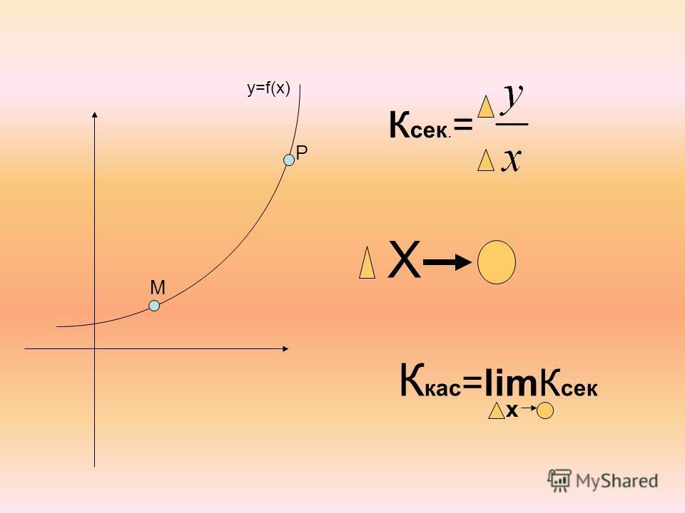 y=f(x) М Р Х К кас =limК сек х