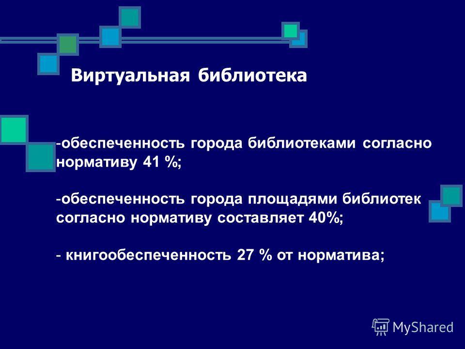 -обеспеченность города библиотеками согласно нормативу 41 %; -обеспеченность города площадями библиотек согласно нормативу составляет 40%; - книгообеспеченность 27 % от норматива;