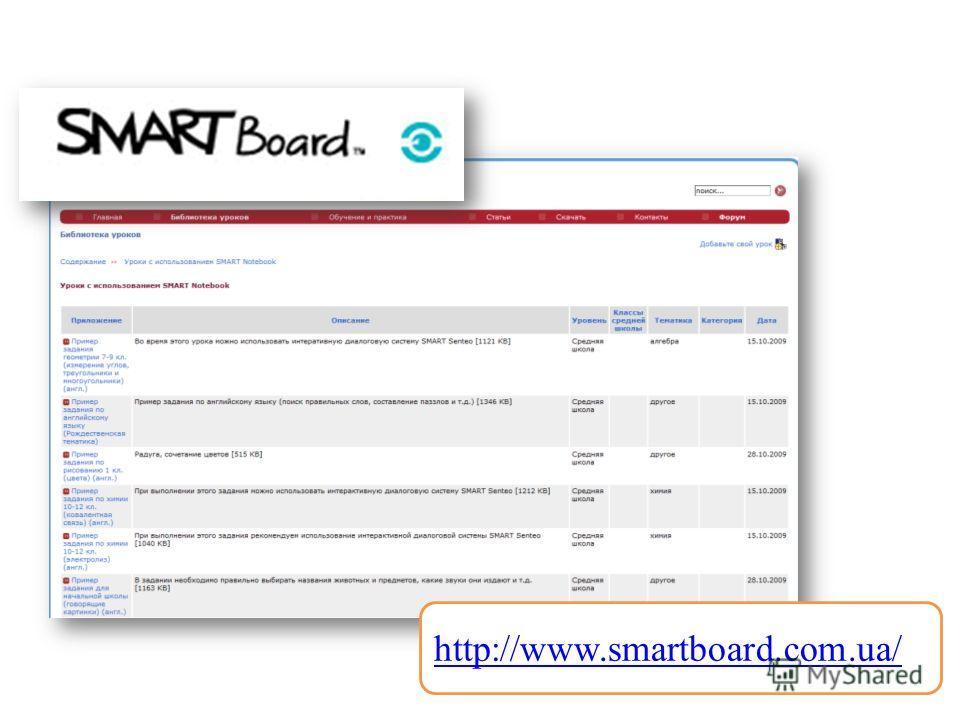 http://www.smartboard.com.ua/