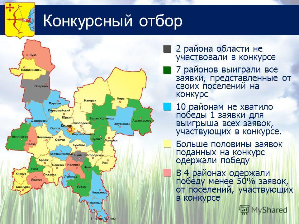 Конкурсный отбор 2 района области не участвовали в конкурсе 7 районов выиграли все заявки, представленные от своих поселений на конкурс 10 районам не хватило победы 1 заявки для выигрыша всех заявок, участвующих в конкурсе. Больше половины заявок под