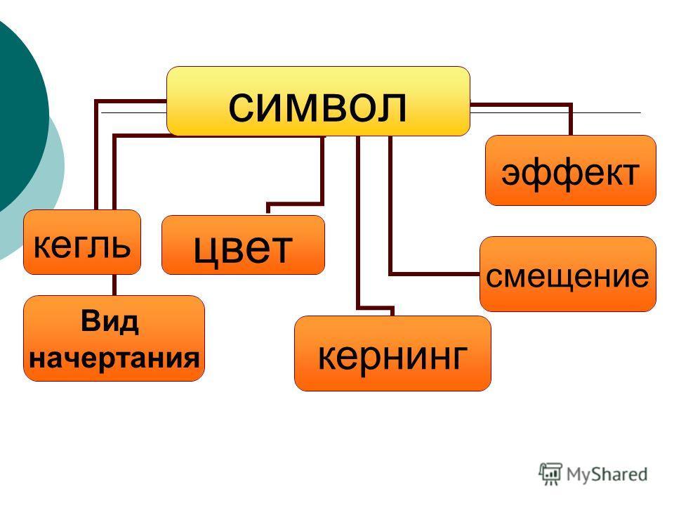 символ кегль Вид начертания цветкернингэффектсмещение