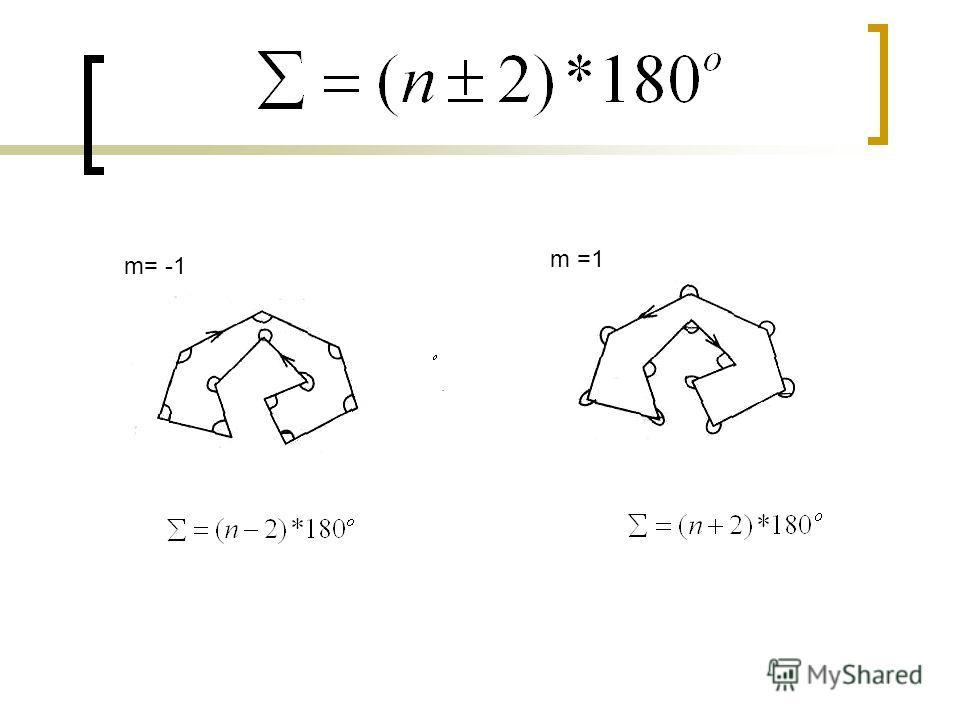 . m= -1 m =1