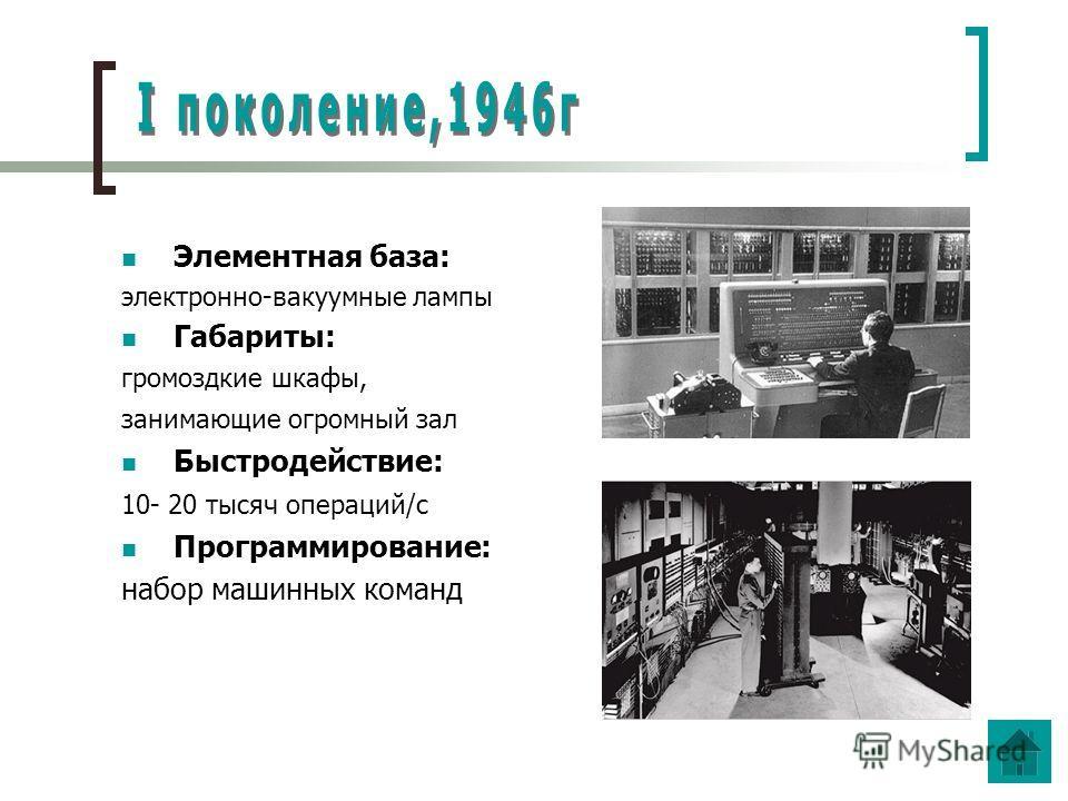 15 февраля 1946 года. США. Преспер Эккерт и Джон Маучли ввели в строй первую в мире электронную вычислительную машину ENIAK(Electronic Numerical Integrator and Calculator) 1951 г. Создана первая отечественная ЭВМ(МЭСМ). Руководитель академик С.А. Леб