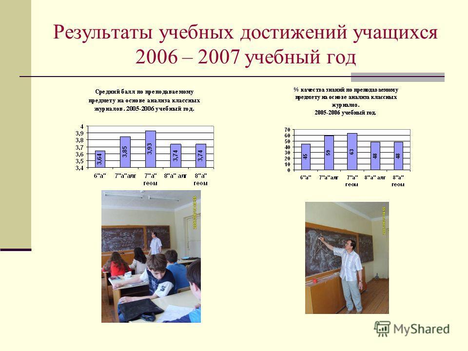 Результаты учебных достижений учащихся 2006 – 2007 учебный год