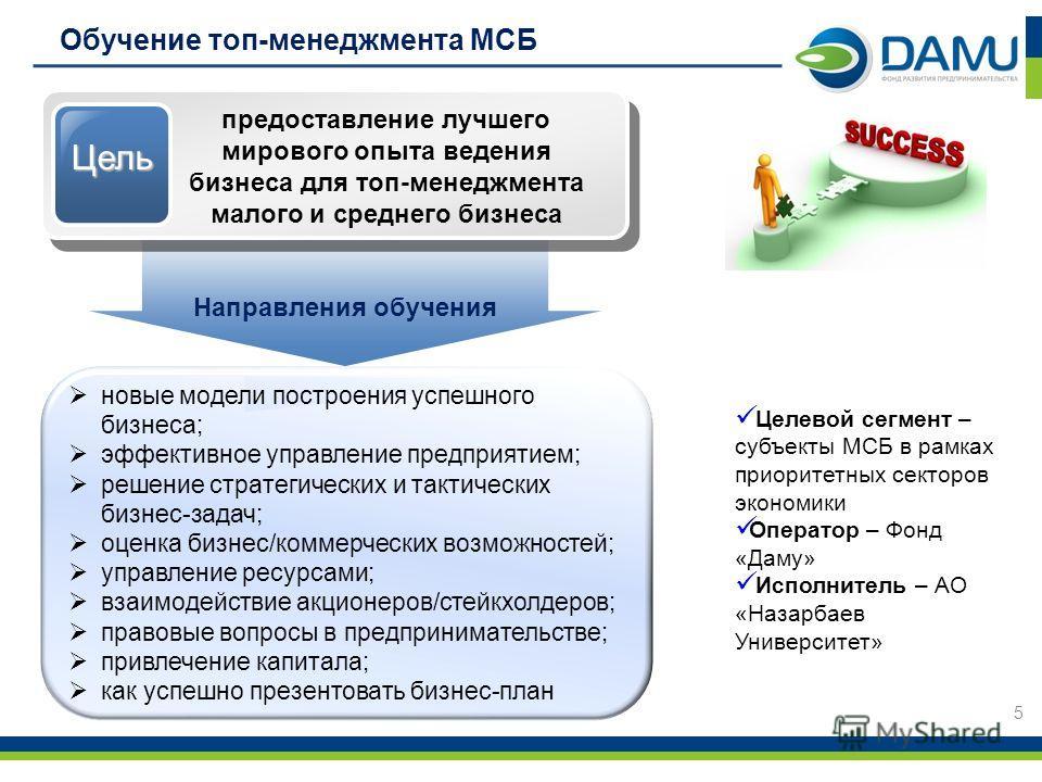 Направления обучения 5 Обучение топ-менеджмента МСБ Цель предоставление лучшего мирового опыта ведения бизнеса для топ-менеджмента малого и среднего бизнеса Целевой сегмент – субъекты МСБ в рамках приоритетных секторов экономики Оператор – Фонд «Даму