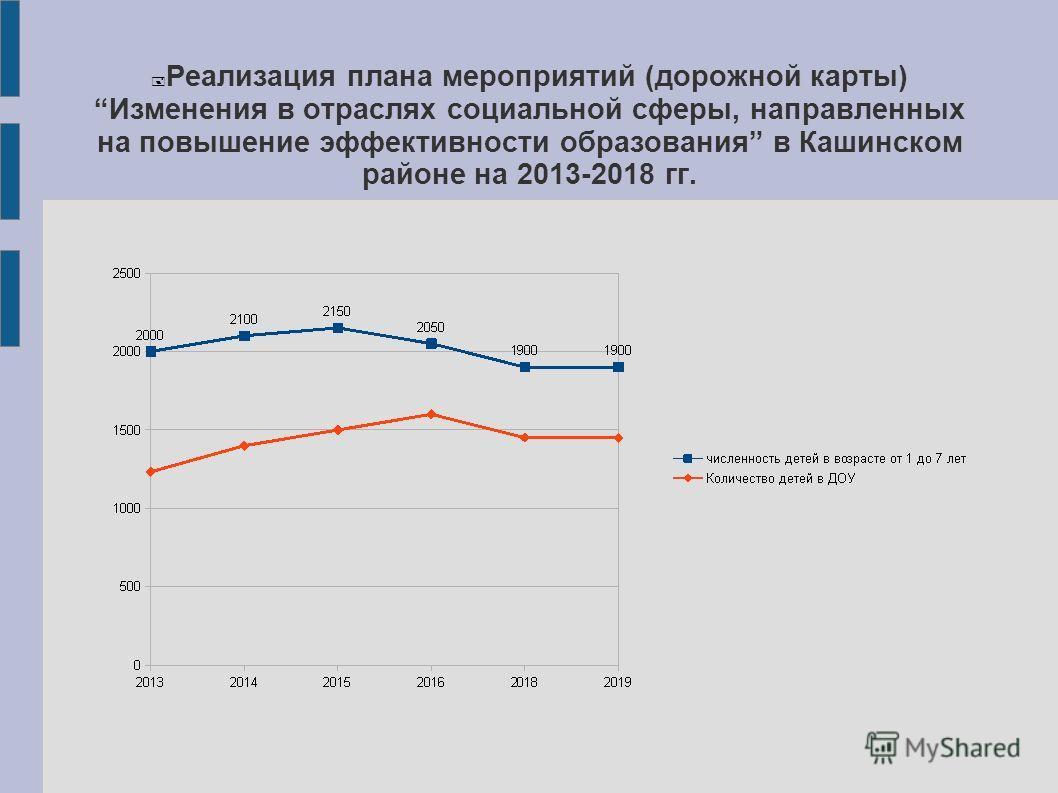 Реализация плана мероприятий (дорожной карты) Изменения в отраслях социальной сферы, направленных на повышение эффективности образования в Кашинском районе на 2013-2018 гг.