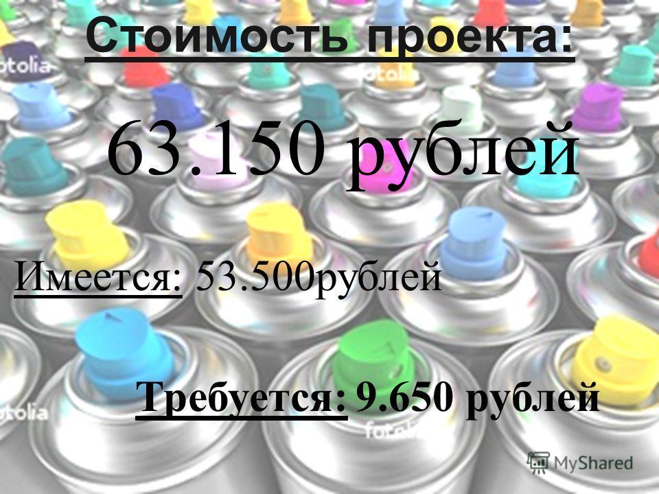 Стоимость проекта: 63.150 рублей Имеется: 53.500рублей Требуется: 9.650 рублей