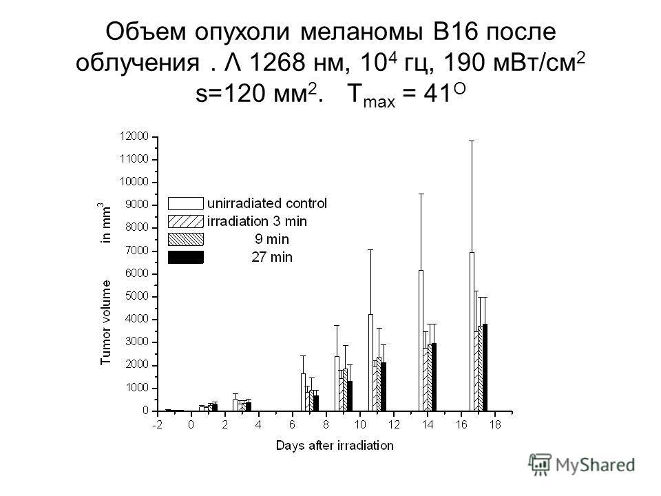 Объем опухоли меланомы B16 после облучения. Λ 1268 нм, 10 4 гц, 190 мВт/см 2 s=120 мм 2. T max = 41 O